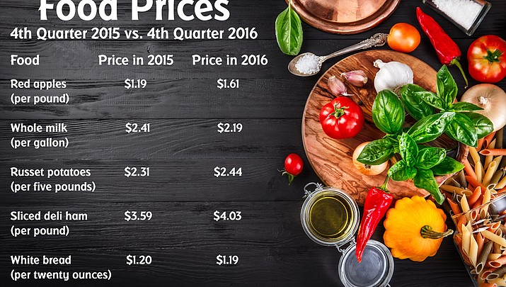 Cost of red meat at grocery stores around state drops