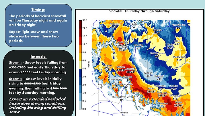 Winter storm warning for Northern Arizona