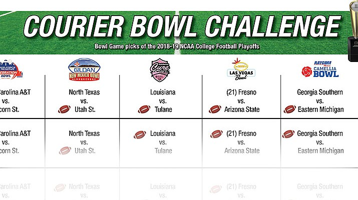 Courier Bowl Challenge sees three-way tie after Day 1