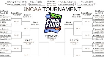 March Madness: NCAA Tournament Bracket photo