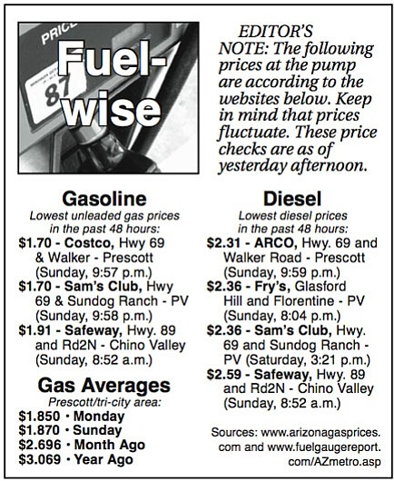 fluctuating gas prices will never end essay Why do gasoline prices go up and down so much across the us, and what causes the changes here are five key factors that influence gas prices.