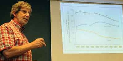 Brett Soldwedel/The Daily Courier<br>Dr. Stephen Cantor speaks to a group at the Pendleton Center Wednesday afternoon regarding advances in treating cardiovascular disease and points out the steady decline in heart attacks over the past few years.