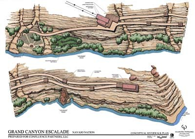 An artist's rendering of the Riverwalk portion of a proposed development to be located on the western edge of the Navajo Nation Reservation above the confluence of the Colorado River and the Little Colorado River, about 100 miles by road from Interstate 40 and Flagstaff, Ariz. Submitted photo