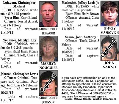 Mohave County's Most Wanted: Monday, November 26, 2012