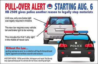 Arizona Rules To Change For Brake Light Infractions