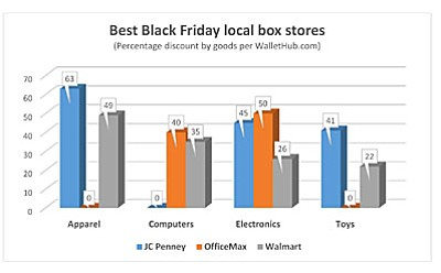 "<a href=""http://verdeads.com/verdeimages/black-friday-deals-2.jpg"" target=""_blank""><b>CLICK HERE TO ENLARGE</b></a>"