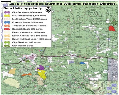 Williams Ranger District 2014-2015 Prescribed Fire Planning Map. Map/Williams Ranger District/Kaibab National Forest