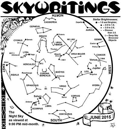 Sky chart/Barry Malpas
