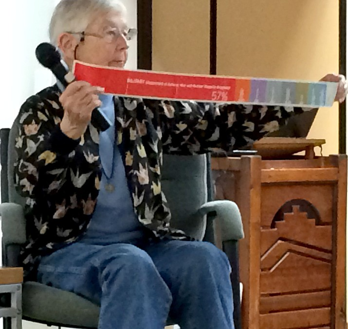 Sister Megan Rice holds a banner showing the amount spent on the military (red) in the federal budget during her talk at Prescott College on March 16.