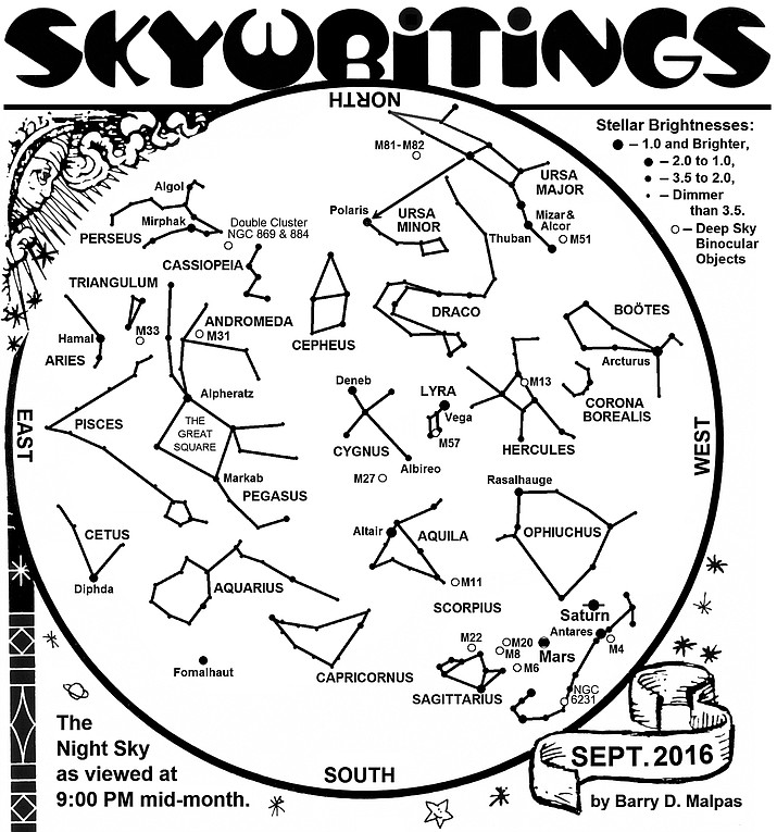 Northern Arizona astronomy sky chart.