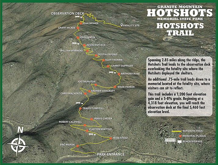 Hotshots Memorial Trail Nearly Complete Path Expected To Be Open