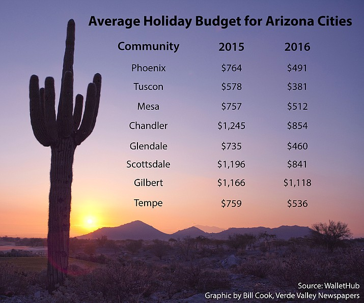 the highs and lows of arizona christmas spending