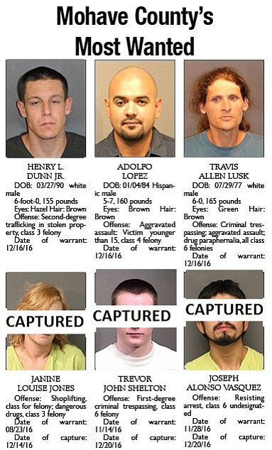 As of Dec. 21, the following people had a warrant.