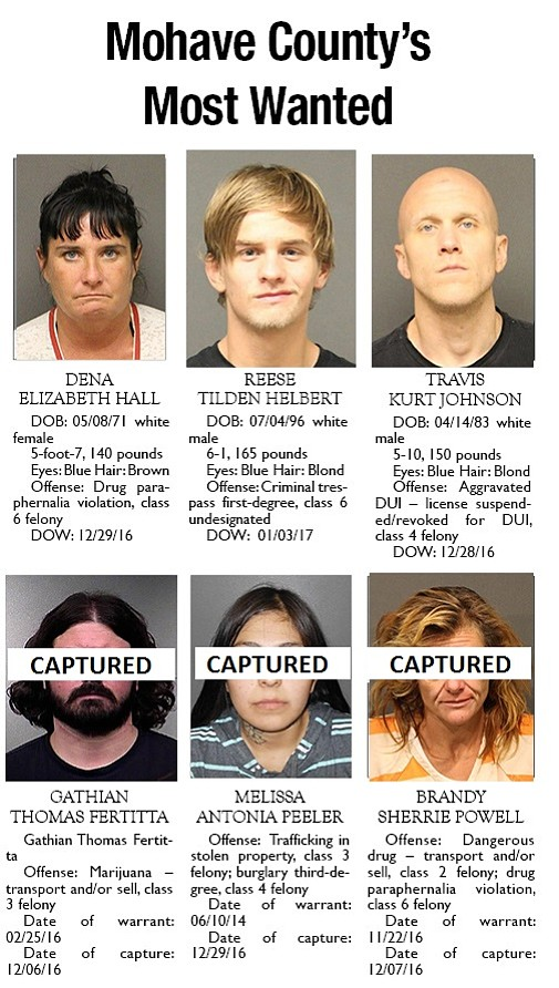 As of Wednesday, a warrant had been issued for each person listed below.