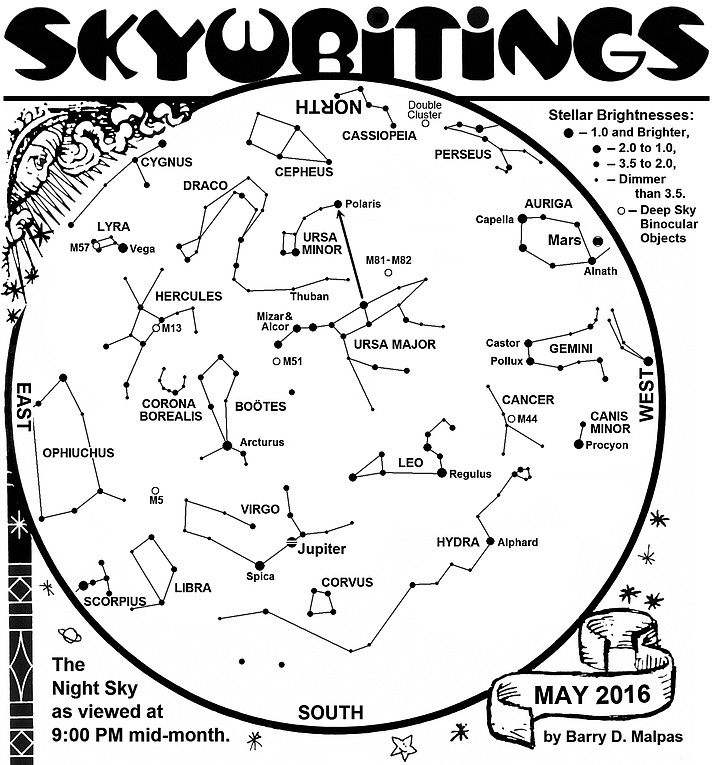 May sky chart.
