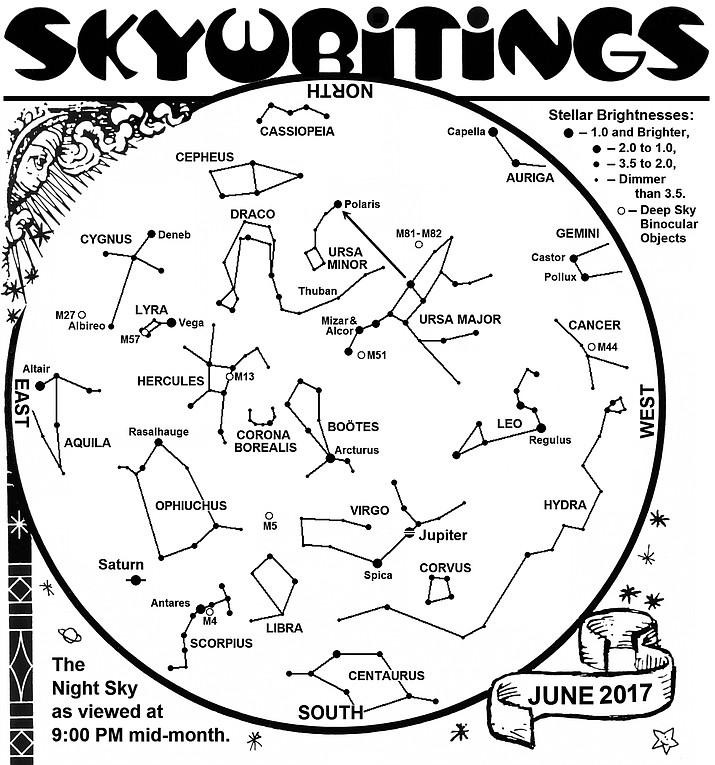June sky chart.