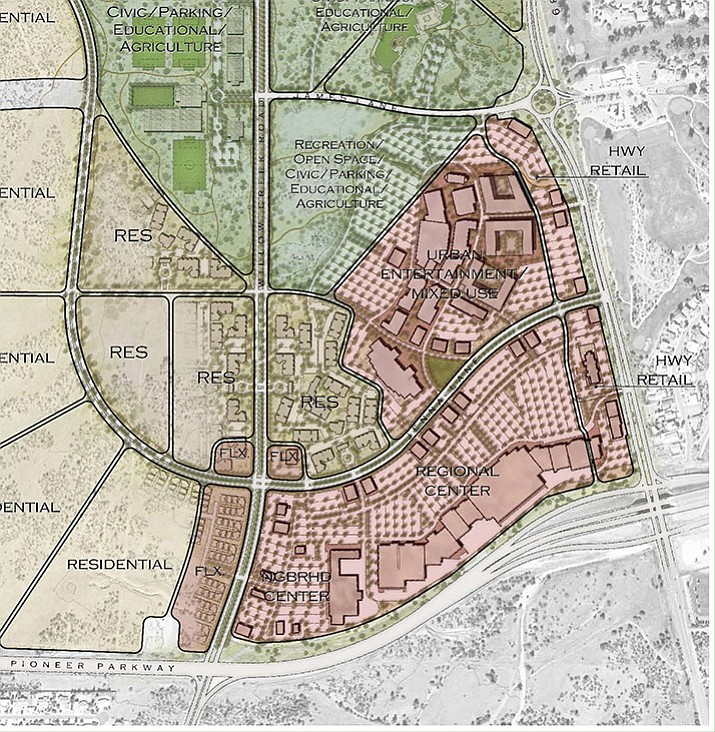 Master Plan vision of the Deep Well Ranch development near the Prescott Airport. (Courtesy illustration)