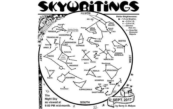 September sky chart.