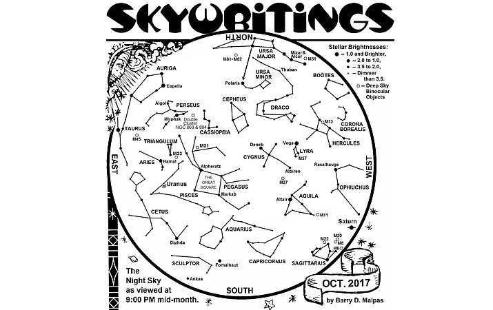 October sky chart.