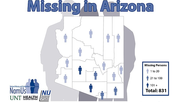 Missing in Arizona Day, Oct. 21, aims to help families find information on missing people