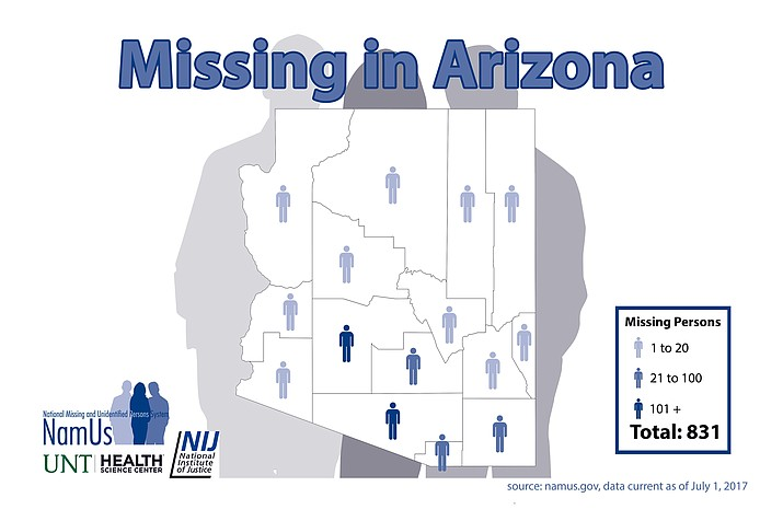 Around 600,000 people are reported missing nationally every year; 2,000 of those people are from Arizona. Photo courtesy of Maricopa County Sheriff's Office