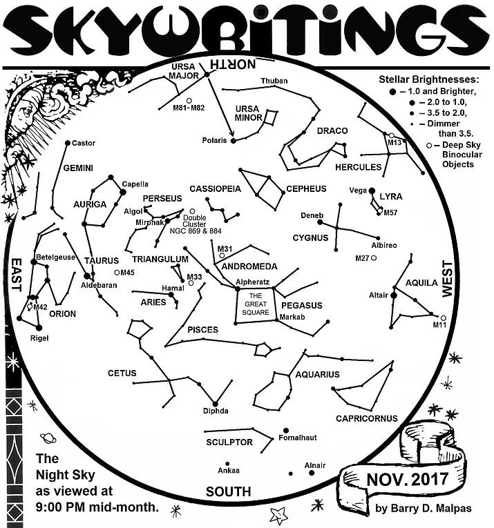 November sky chart