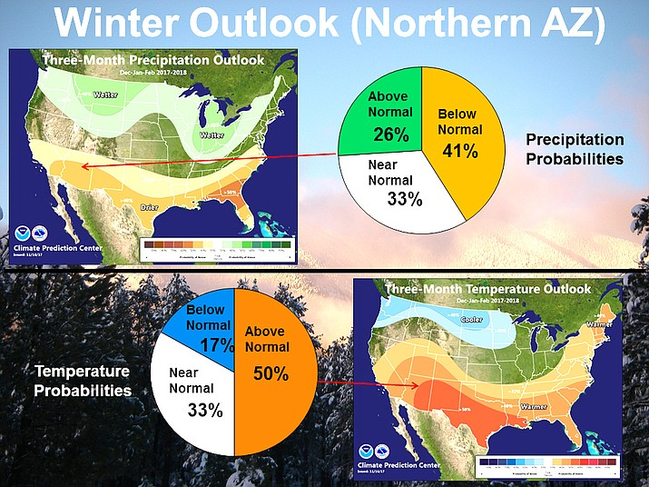 The outlook from the National Weather Service's Climate Prediction Center is for enhanced odds of a warmer than normal winter for the Verde Valley. (Image courtesy of the National Weather Service)