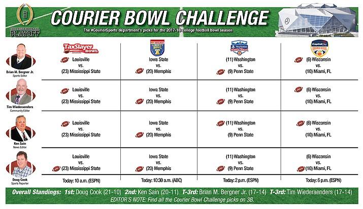 Courier Bowl Challenge picks for Saturday, Dec. 30, 2017. (Courier Graphic)