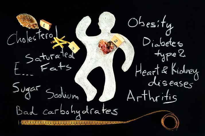 For many years, the diet and fitness industry has supplied folks with an unlimited number of different weight loss programs.