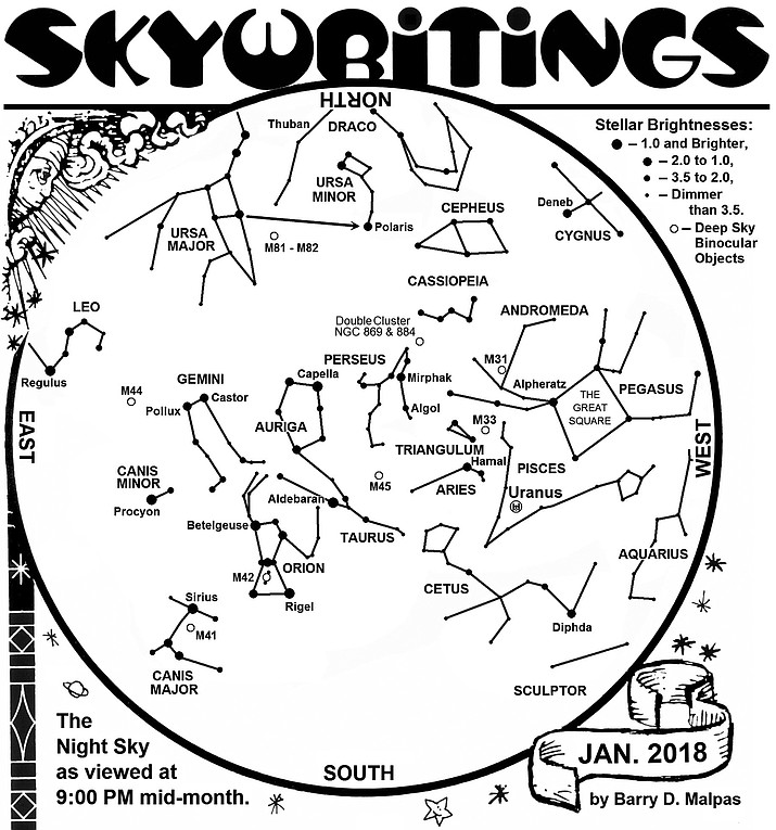 January star chart.