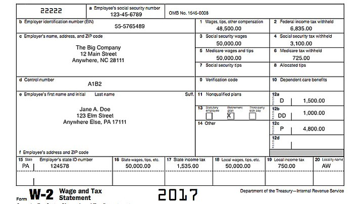 IRS, states and tax industry warn employers to beware of Form W-2 scam