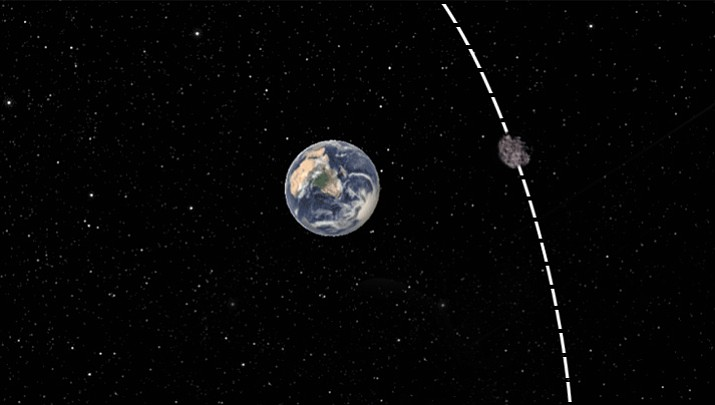A newly discovered asteroid will pass within 39,000 miles (64,000 kilometers) of Earth on Friday afternoon, Feb. 9, 2018. That's less than one-fifth the distance to the moon. (WNI illustration: Asteroid not shown to scale)