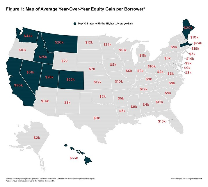Map of average year-over-year equity gain per borrower in each state for the first quarter of 2018 (Graphic, Business Wire/Courtesy)