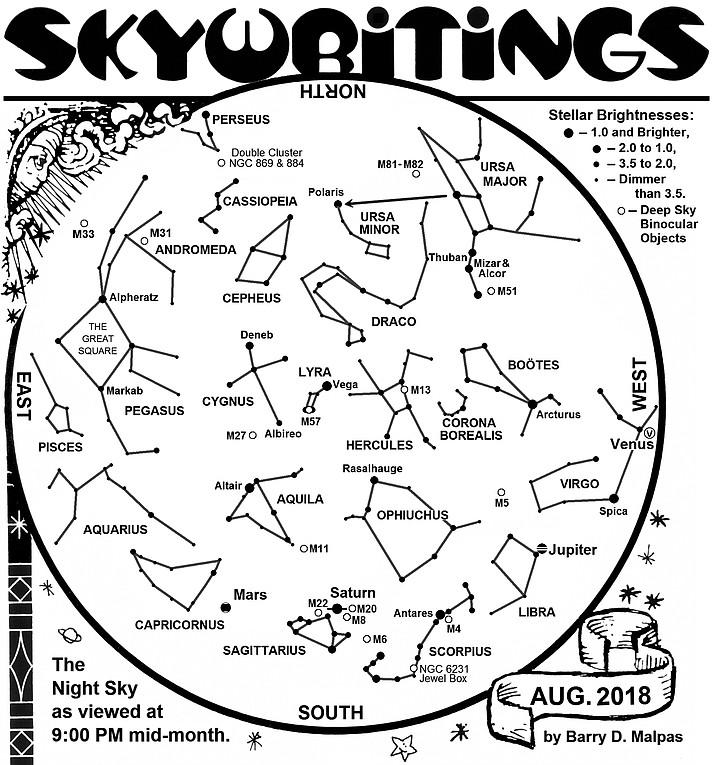 August Sky Chart. (Art/Barry D. Malpas)