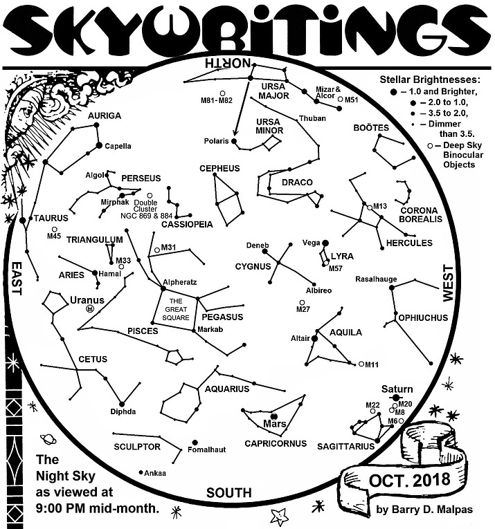 October Skychart. (Barry Malpas)