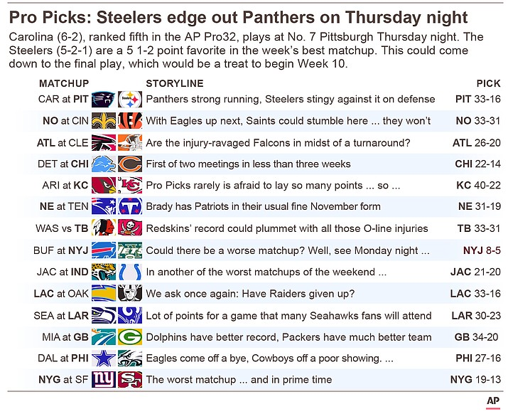 The Associated Press' Week 10 picks for the NFL. (AP Graphic)
