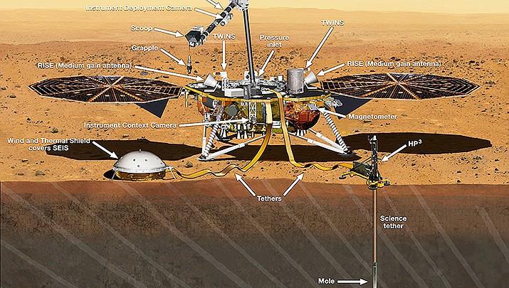 Navajo mechanical engineer Aaron Yazzie contributes to Mars landing