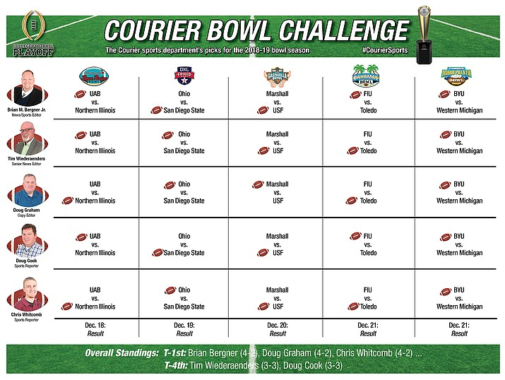 The Courier sports department's Courier Bowl Challenge picks for this week. (Courier graphic)