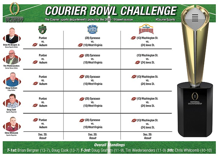 The 2018 Courier Bowl Challenge. (Courier graphic)