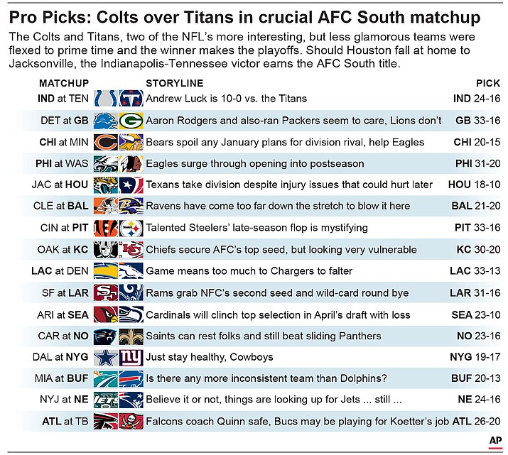 It is a picture of Witty Nfl Schedule Week 17 Printable