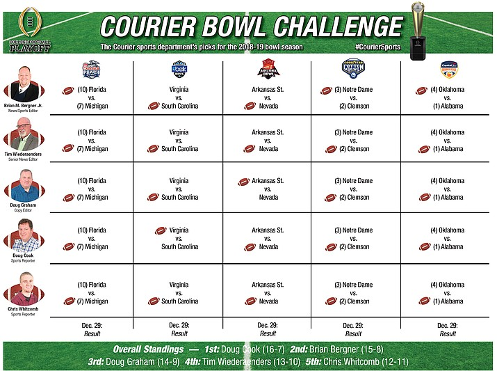 Saturday's games and the Courier Bowl Challenge panelists' picks.
