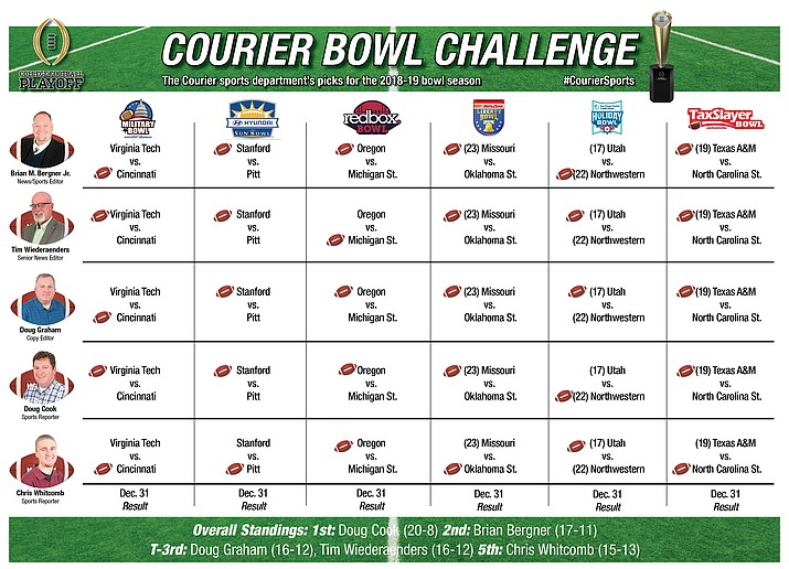 2018 Courier Bowl Challenge. (Courier graphic)