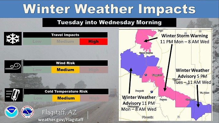 Wondering what impacts this storm will have throughout northern AZ? Look for breezy winds through Wednesday midday with the heaviest snow over the Mogollon Rim & Kaibab Plateau. (National Weather Service photo via Twitter)