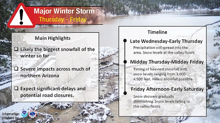 A major winter storm will bring what is likely to be the biggest snowfall so far this winter to Northern Arizona Thursday, Feb. 21, and Friday, Feb. 22. Anyone with travel plans later this week should begin to consider alternatives. (National Weather Service/Courtesy) (Photo by Les Stukenberg/Courier)