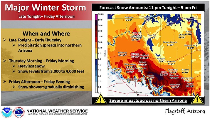 Travel troubles anticipated during coming Arizona storm