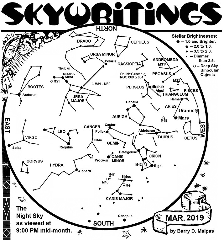 March Sky Chart.  (Graphic/Barry Malpas)