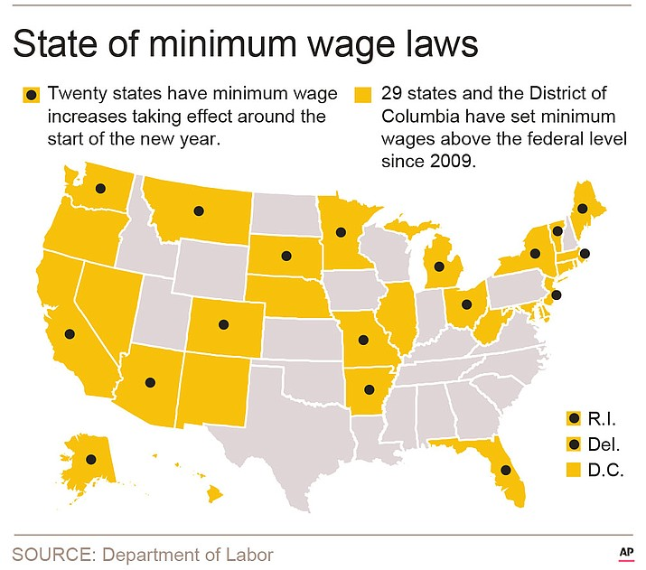 Millions of minimum wage workers got a pay raise in 2019. In Arizona, a bill to pay less than the minimum wage to people younger than 22, working 20 hours or less, has been pulled. (AP graphic, file)