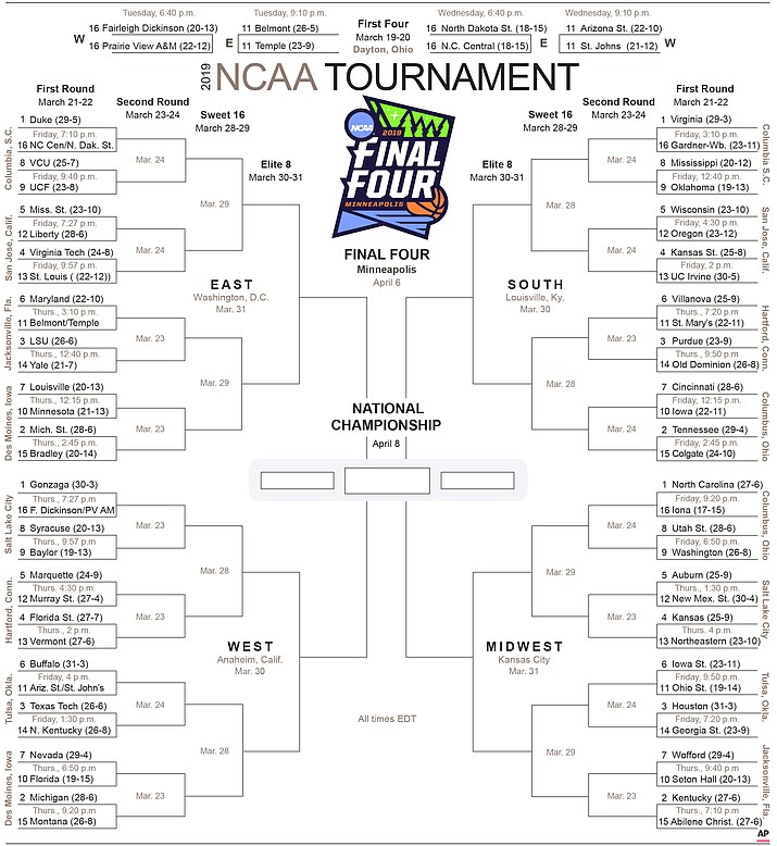 The 2019 NCAA Tournament bracket. (AP graphic)