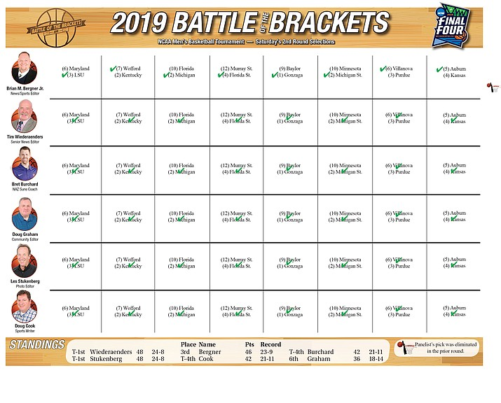 Battle of the Brackets: Saturday's Round 2 picks
