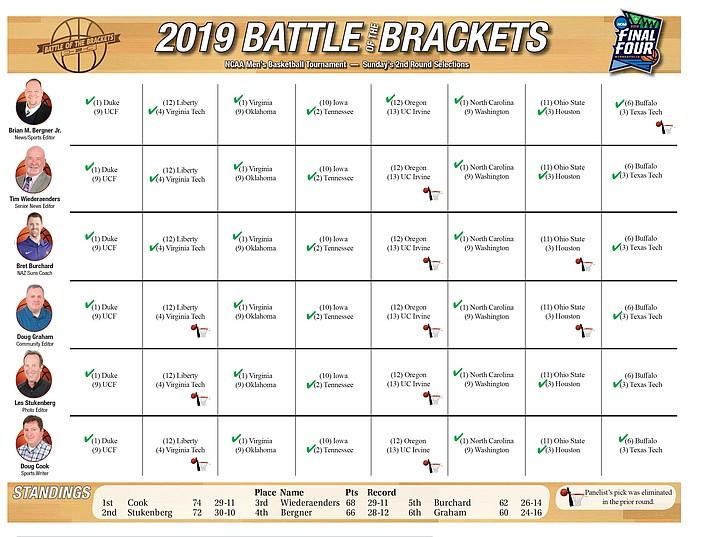 Battle of the Brackets: Sunday's Round 2 picks
